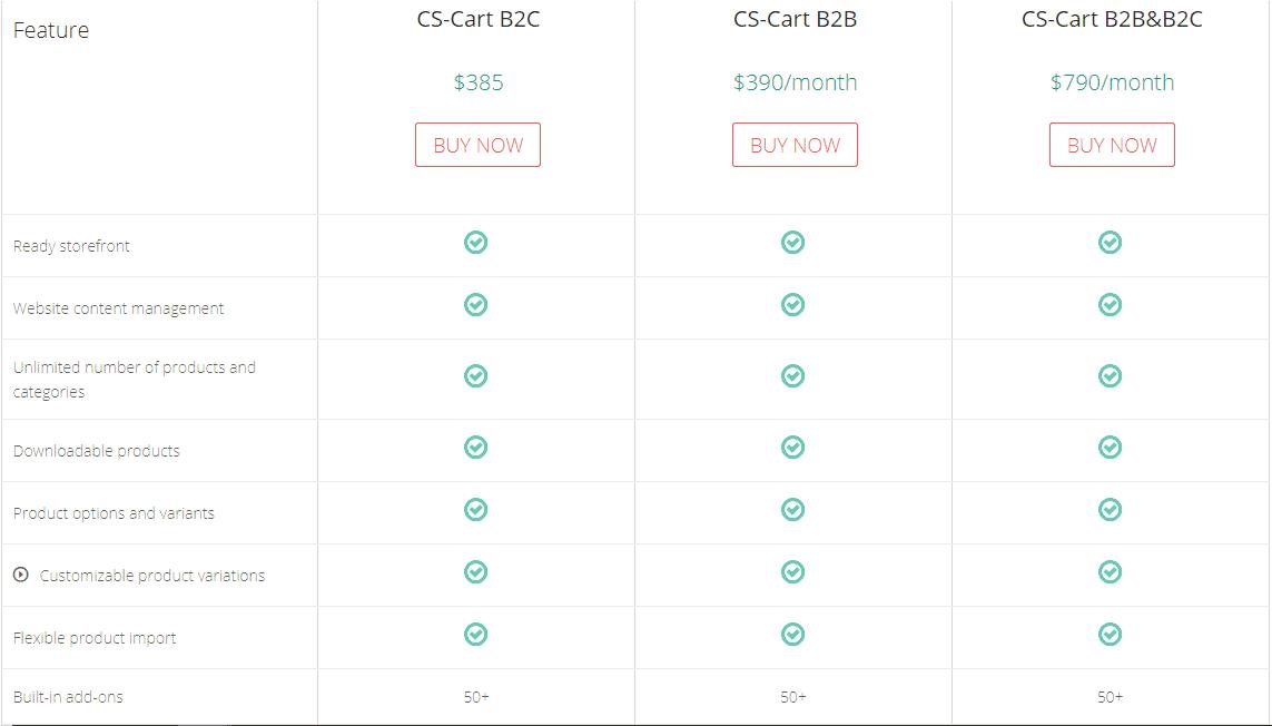 Screengrab of CS-Cart pricing
