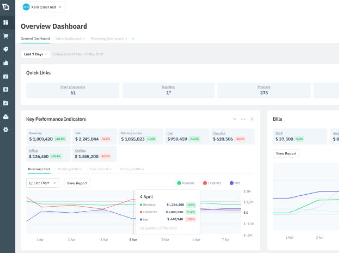Screengrab of DEAR Systems dashboard