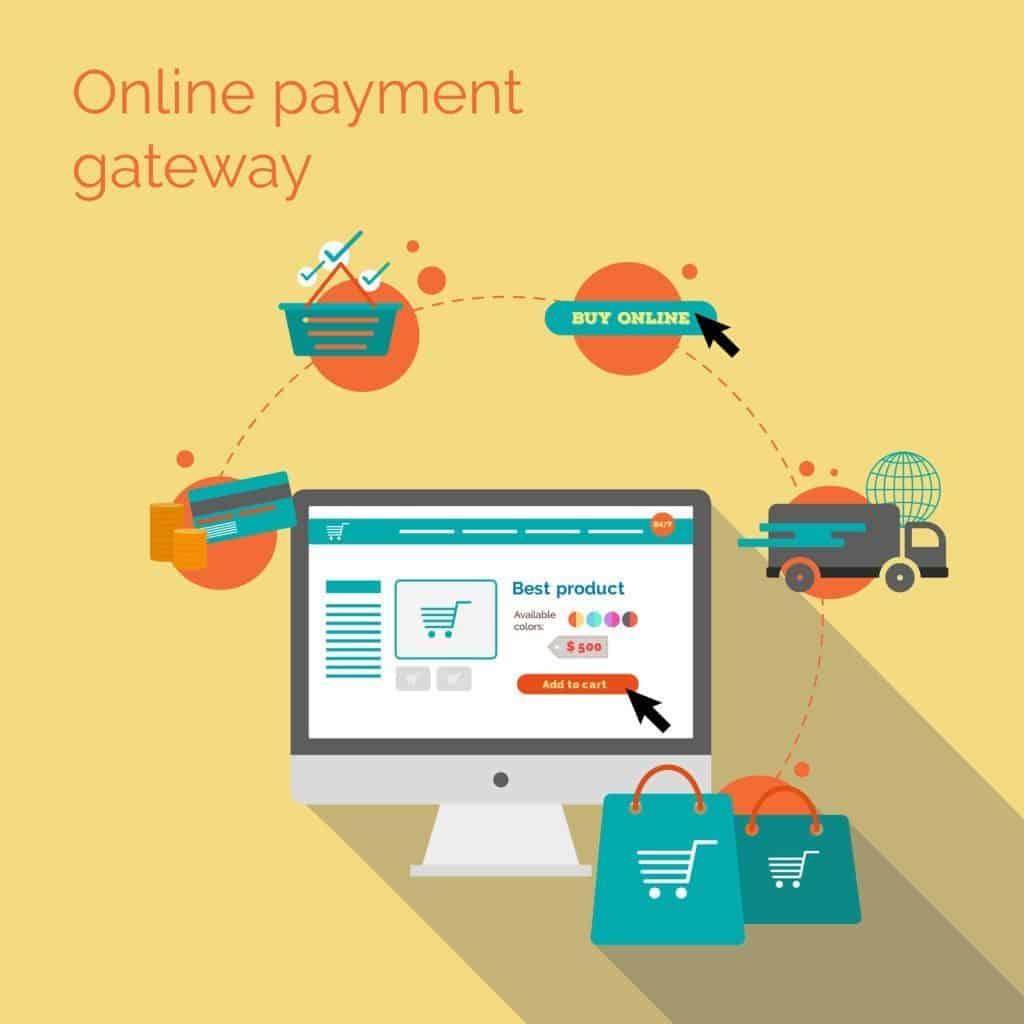 Online credit card gateway