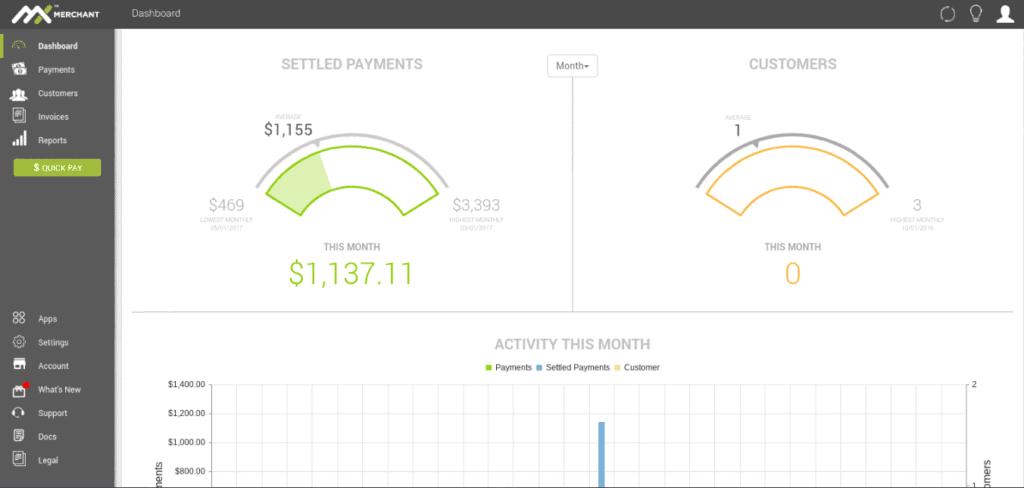 MX Merchant Dashboard Screenshot