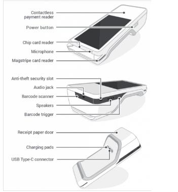 Clover Flex Review Price 2021 Clover Handheld Terminal