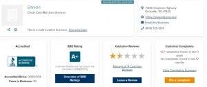 Elavon and Costco Reviews