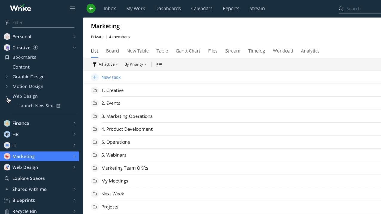 Wrike dashboard displaying an example team