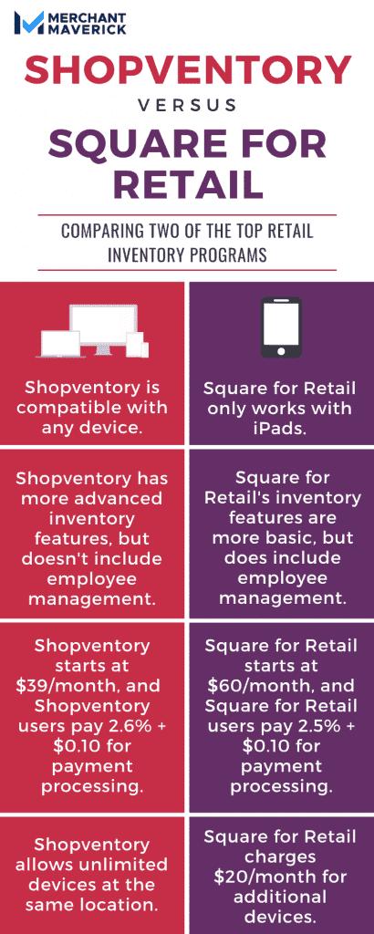 Shopventory VS Square For Retail Comparison Infograph