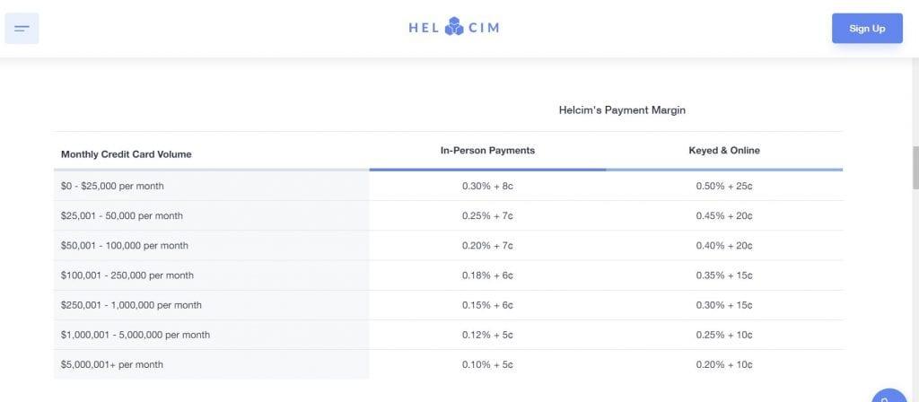 Helcim credit card processing rates