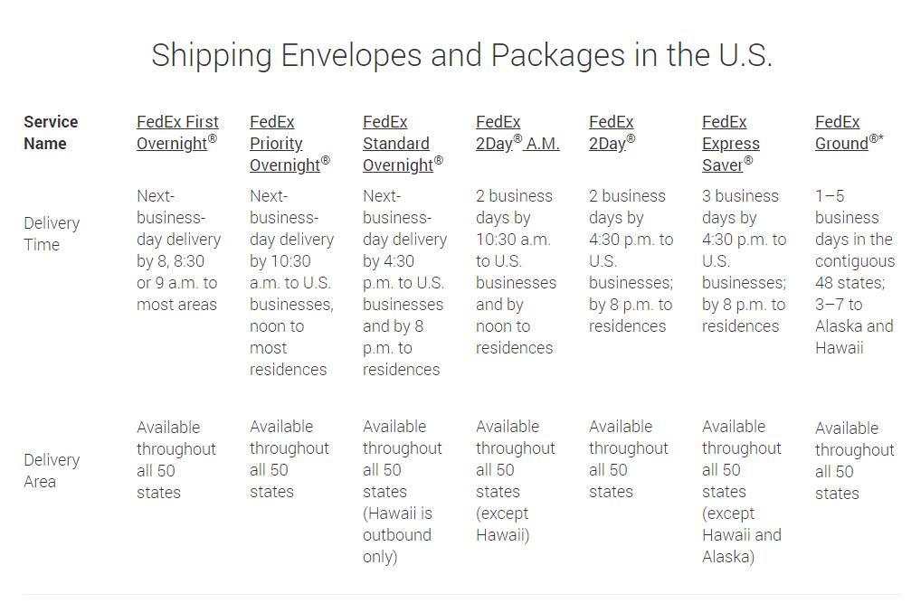 Screengrab of FedEx shipping options
